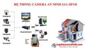 Đơn vị lắp đặt camera huyện Nhà Bè uy tín, chi phí lắp đặt thấp nhất